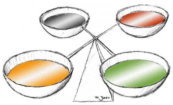 The four humors: Black Bile, Blood, Phlegm, and Yellow Bile.