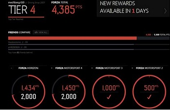 Forza Rewards