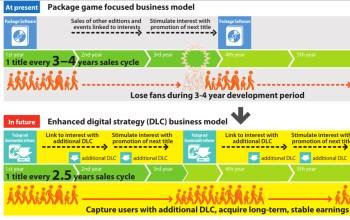 Capcom 2013 annual report image