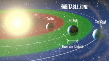 habitable zone nasa