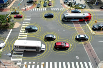 Networked Cars NHTSA