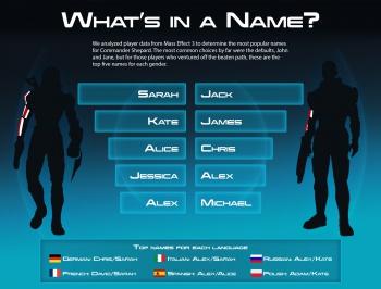 Mass Effect Names