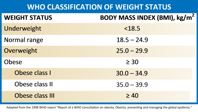 Weight Loss Why Bmi Is A Poor Measure Of Fitness Science And Tech