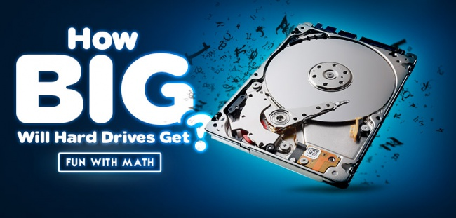 Hard Disk Sizes social
