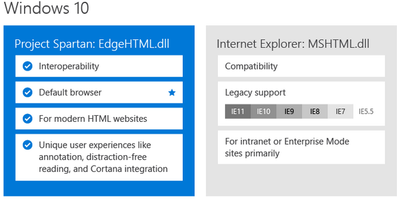 ProjectSpartan vs IE small