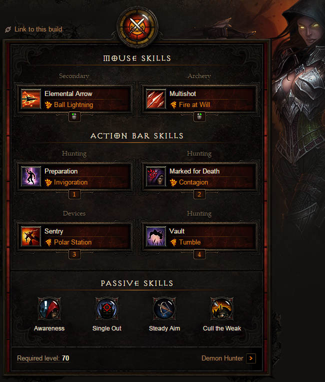 Demon Hunter Unhallowed Essence Build Skills