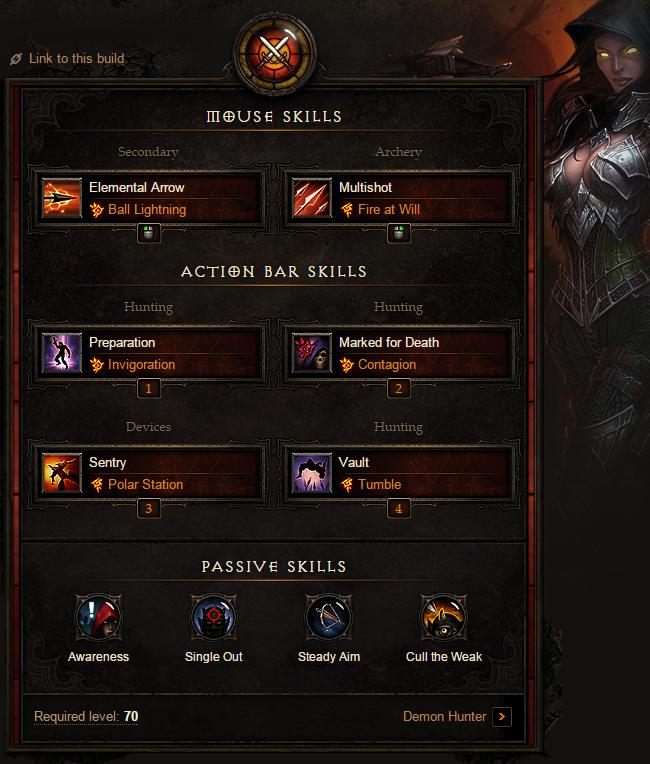 Demon Hunter Unhallowed Essence Build Skills