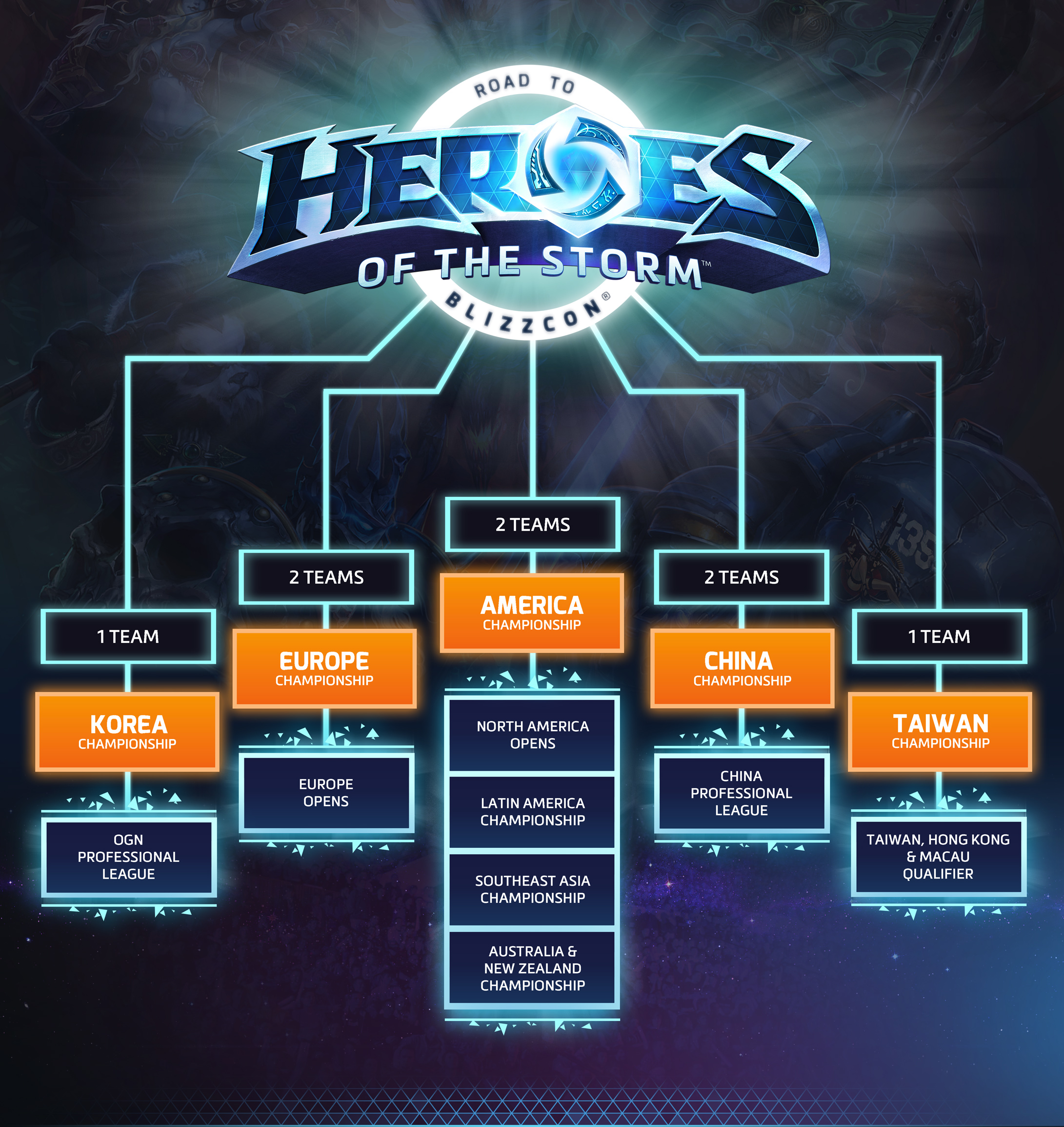 dota 2 new heroes trailer