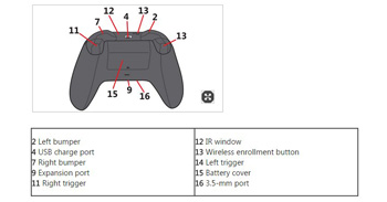 Xbox One Controller Redesign News