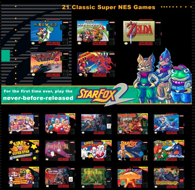 Super NES Classic: All 21 Confirmed Games | Official List