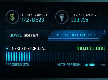 Star Citizen Funding