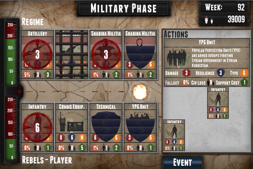 endgame syria military phase