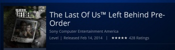 The Last of Us Left Behind Date