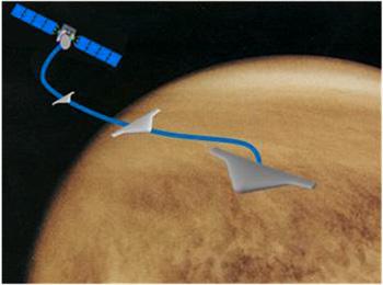 Venus Probe