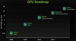 Nvidia GPU Roadmap Maxwell 310x