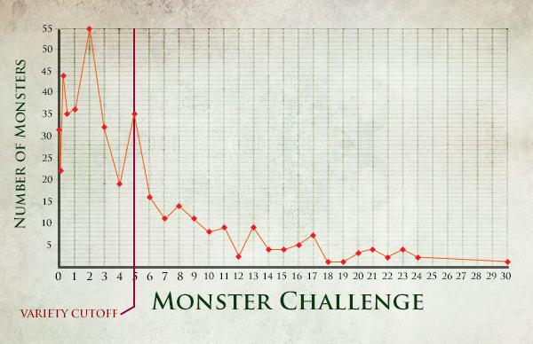 Monster Manual 5th Pdf