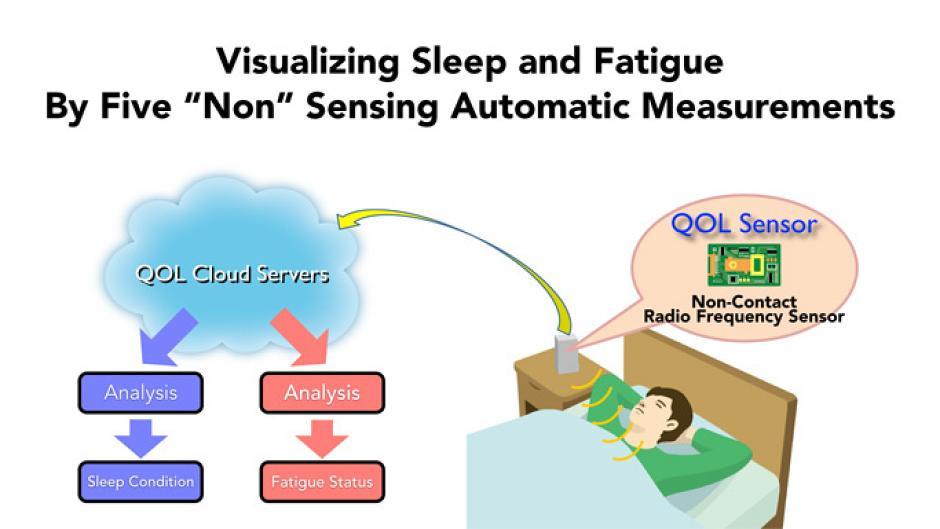 Nintendo Sleep