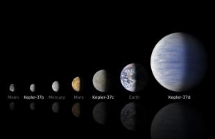Kepler 37 planet lineup News Edit