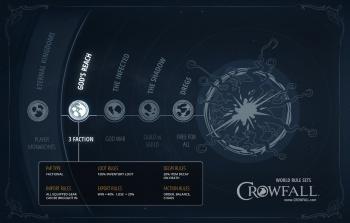 crowfall_worldrules_2