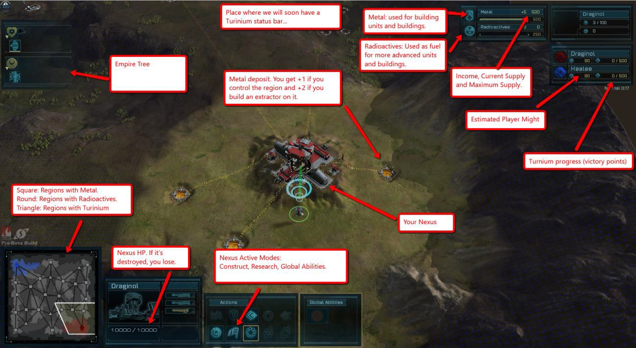 Ashes of the Singularity In-game Overview